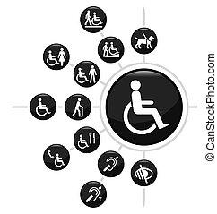 αναπηρία