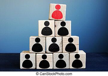 ανθρώπινος , εφευρετικότητα , διεύθυνση , hrm., επιχείρηση , structure., πυραμίδα , από , cubes.
