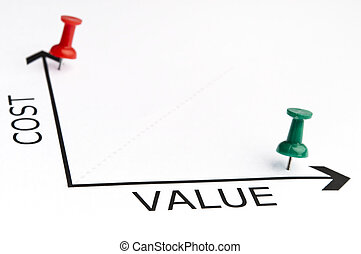 αξία , πράσινο , χάρτης , καρφίτσα