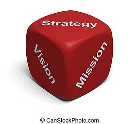 αποστολή , όραση , στρατηγική