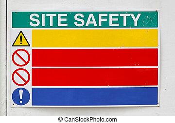 ασφάλεια , θέση
