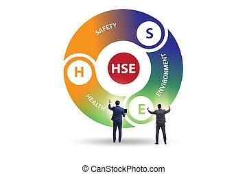 ασφάλεια , υγεία , επιχειρηματίας , γενική ιδέα , περιβάλλον , hse