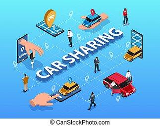 αυτοκίνητο , isometric , μοιρασιά , flowchart