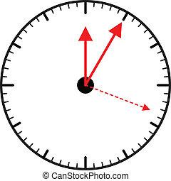 αυτό είναι , μετά , ρολόι , μικροβιοφορέας , πέντε , αργά , δώδεκα