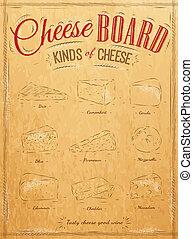 αφίσα , kraft , θέτω , τυρί
