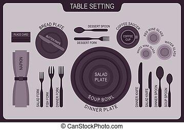 βάζω στο τραπέζι αναθέτω