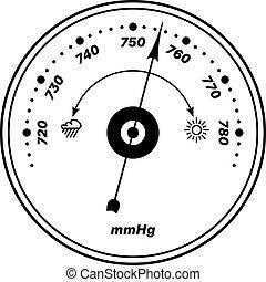 βαρόμετρο