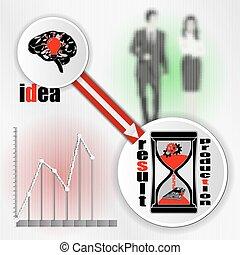 βιβλιάριο , infographics, uno