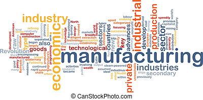 βιομηχανοποίηση , λέξη , σύνεφο