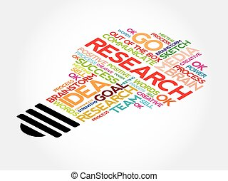 βολβός , λέξη , σύνεφο , έρευνα