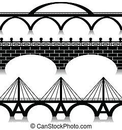 γέφυρα , θέτω