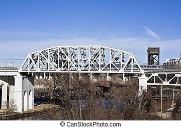 γέφυρα , cleveland