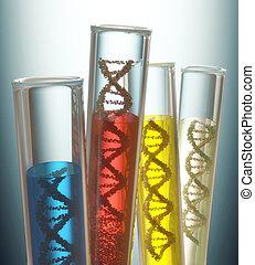 γενετικός κρυπτογράφημα , επιδέξιος χειρισμός