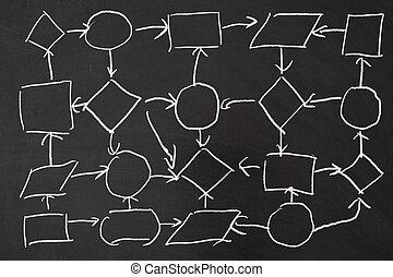 γενική ιδέα , δίκτυο