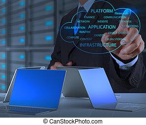 γενική ιδέα , δίκτυο , εργαζόμενος , μοντέρνος , χέρι , επιχειρηματίας , τεχνολογία , σύνεφο