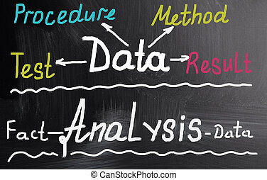 γενική ιδέα , δεδομένα , ανάλυση