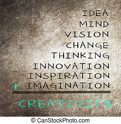 γενική ιδέα , δημιουργικότητα