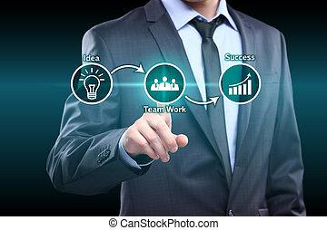 γενική ιδέα , επιτυχία , δουλειά , button., κατ' ουσίαν καίτοι όχι πραγματικός , ιδέα , αντίτυπο δίσκου , ζεύγος ζώων , επιχειρηματίας