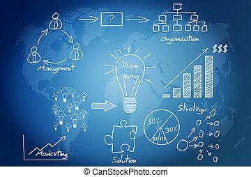 γενική ιδέα , ιδέα , επιχείρηση