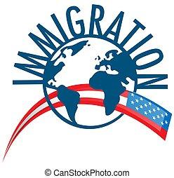 γενική ιδέα , λέξη , τριγύρω , η π α , μετανάστευση , σημαία , κόσμοs