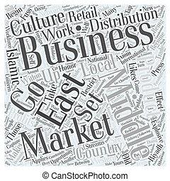 γενική ιδέα , λέξη , riyadh , μετάβαση , λιανικό εμπόριο , σύνεφο