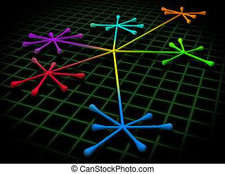 γενική ιδέα , networking