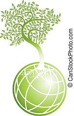 γη , πράσινο