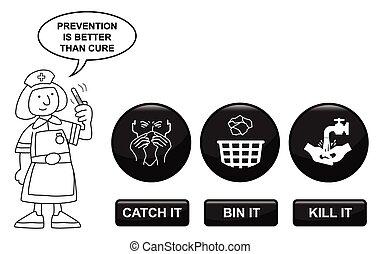 γρίπη , πρόληψη
