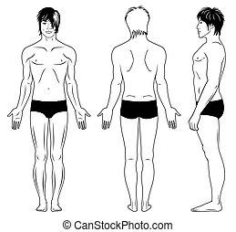 γυμνός , ακάθιστος , άντραs
