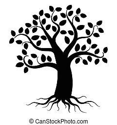 δέντρο , περίγραμμα