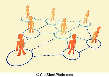 δίκτυο , γενική ιδέα , επιχείρηση