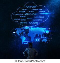 δίκτυο , εργαζόμενος , μοντέρνος , χέρι , επιχειρηματίας , τεχνολογία , σύνεφο
