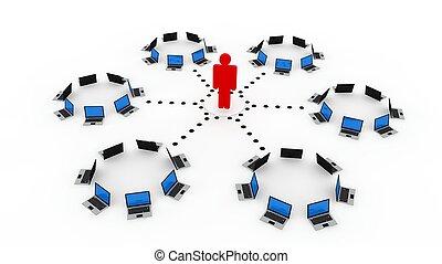δίκτυο , ηλεκτρονικός υπολογιστής