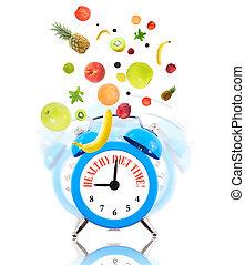 δίσκοs τηλεφώνου , γενική ιδέα , ρολόι , δίαιτα , κλίμακα , ...