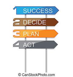 δείκτης , βήμα , success.