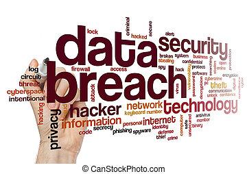 δεδομένα , αθέτηση , λέξη , σύνεφο