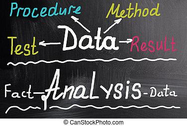 δεδομένα , ανάλυση , γενική ιδέα