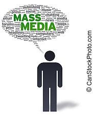 δελτίο ειδήσεων αξίες , αφρίζω , άντραs