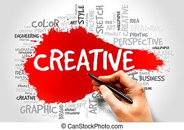δημιουργικός