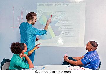δημιουργικός , brainstorming , νέοι άνθρωποι