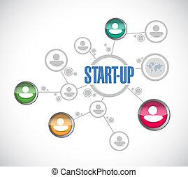 διάγραμμα , start-up , γενική ιδέα , άνθρωποι , σήμα