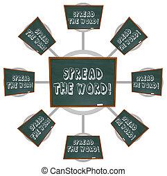 διαδίδομαι , ο , λέξη , - , chalkboard