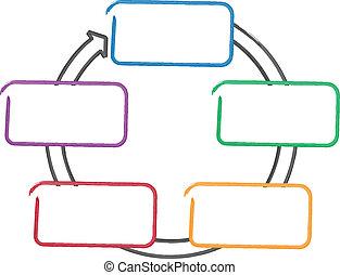 διαδικασία , διάγραμμα , σχέση , επιχείρηση