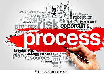 διαδικασία , λέξη , σύνεφο