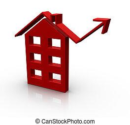 διαμέρισμα , αγορά