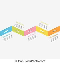 διαμέρισμα , timeline , text., ζίγκ ζάκ , infographic, γραμμή , template., ταινία , design.