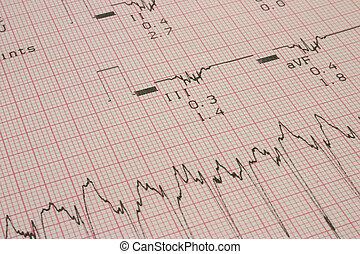 δοκιμάζω , cardiological, r