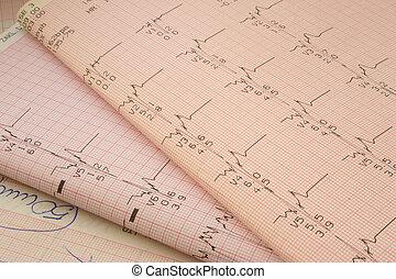 δοκιμάζω , r , cardiological