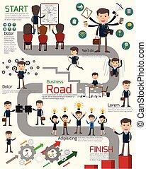 δραστηριότητες , workstation , illustration., επιχείρηση , δείχνω , άνθρωποι , αρχηγία , roadmap , infographics., μικροβιοφορέας , teamwork., συνεργάτηs , γελοιογραφία , roadmap.