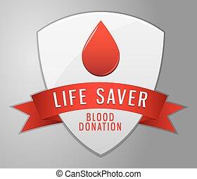 δωρεά , αίμα , αιγίς